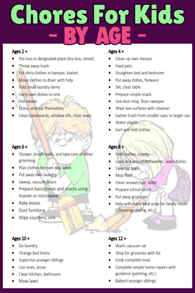 Chores Examples Ideas for Kids